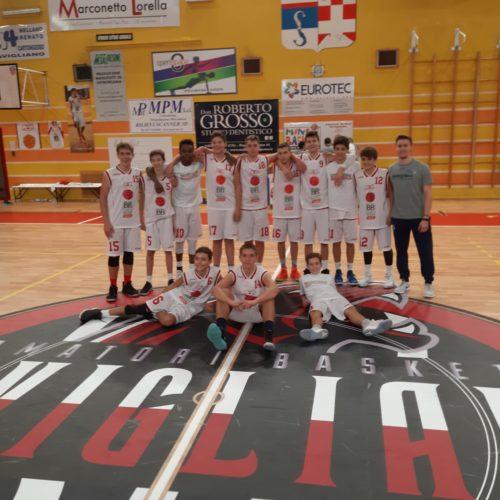 U14 Elite: Gioco di squadra e vittoria!