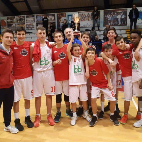 U14 Elite: Torneo di Natale!